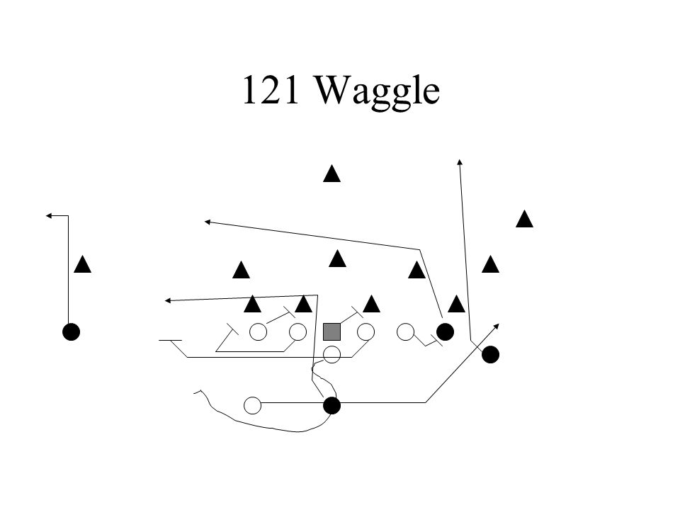 121 Waggle Screen