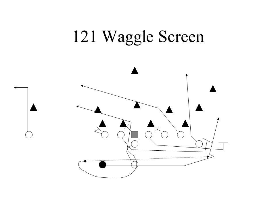 Spread Even Slip Screen