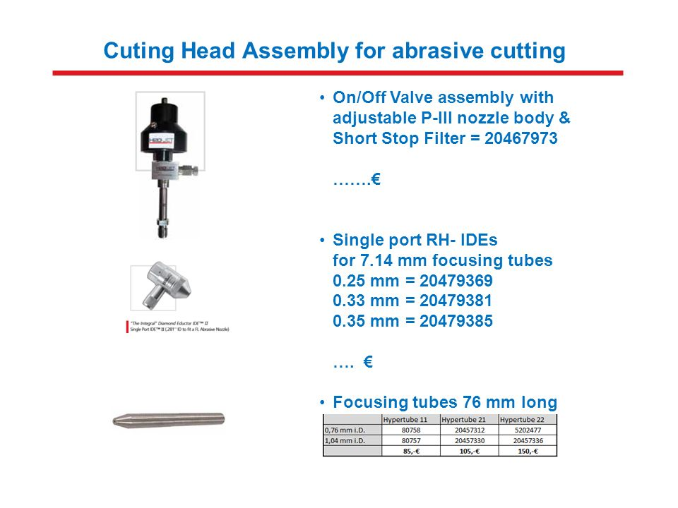 Cuting Head Assembly for abrasive cutting On/Off Valve assembly with adjustable P-III nozzle body & Short Stop Filter = 20467973 …….