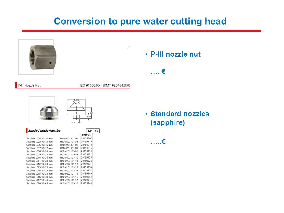 Conversion to pure water cutting head P-III nozzle nut …. Standard nozzles (sapphire) …..