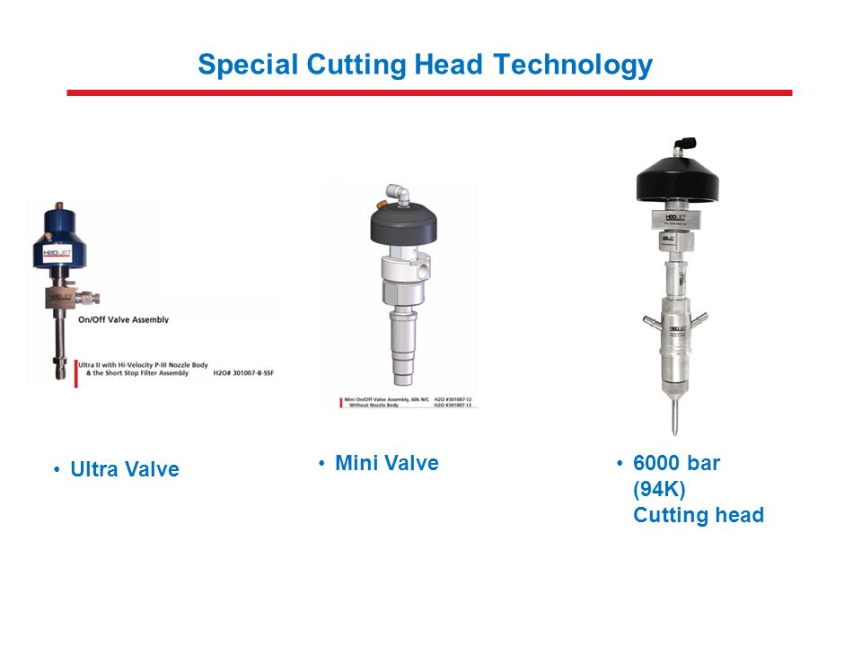 Special Cutting Head Technology Ultra Valve Mini Valve6000 bar (94K) Cutting head