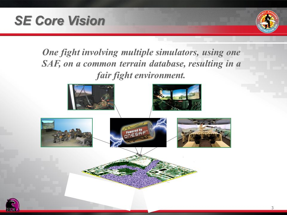 3 One fight involving multiple simulators, using one SAF, on a common terrain database, resulting in a fair fight environment. SE Core Vision