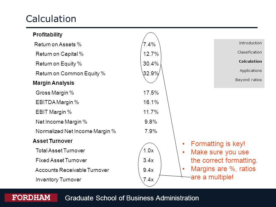 Graduate School of Business Administration FORDHAM Introduction Classification Calculation Applications Beyond ratios Calculation Profitability Return