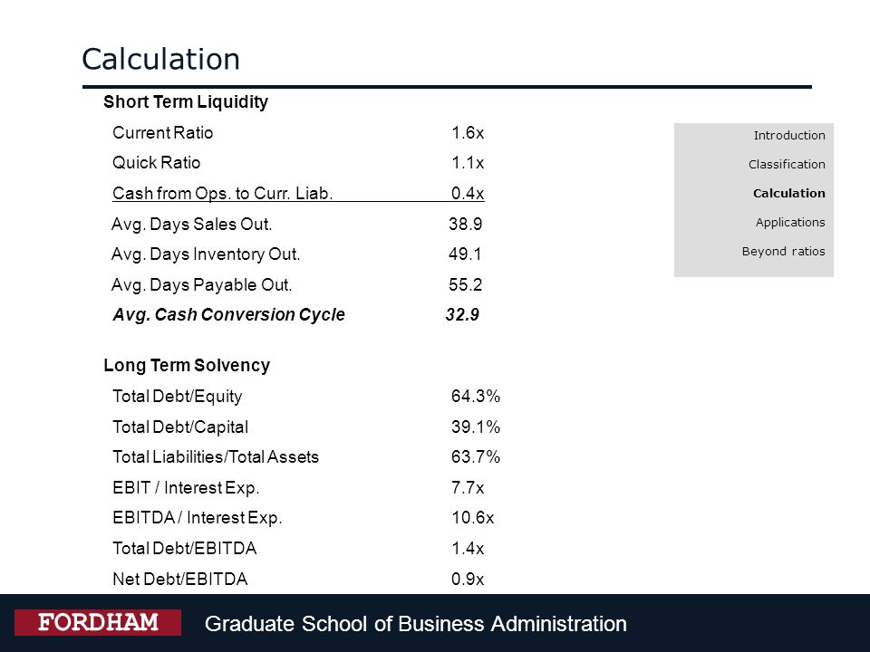 Graduate School of Business Administration FORDHAM Introduction Classification Calculation Applications Beyond ratios Calculation Growth Rate: Growth over prior year Compound Over Two Years Compound Over Three Years Compound Over Five Years Total Revenue Gross Profit EBITDA EBIT Net Income Normalized Net Income Diluted EPS before Extra