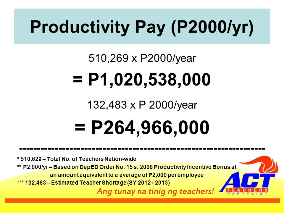 Productivity Pay (P2000/yr) 510,269 x P2000/year = P1,020,538, ,483 x P 2000/year = P264,966, * 510,629 – Total No.