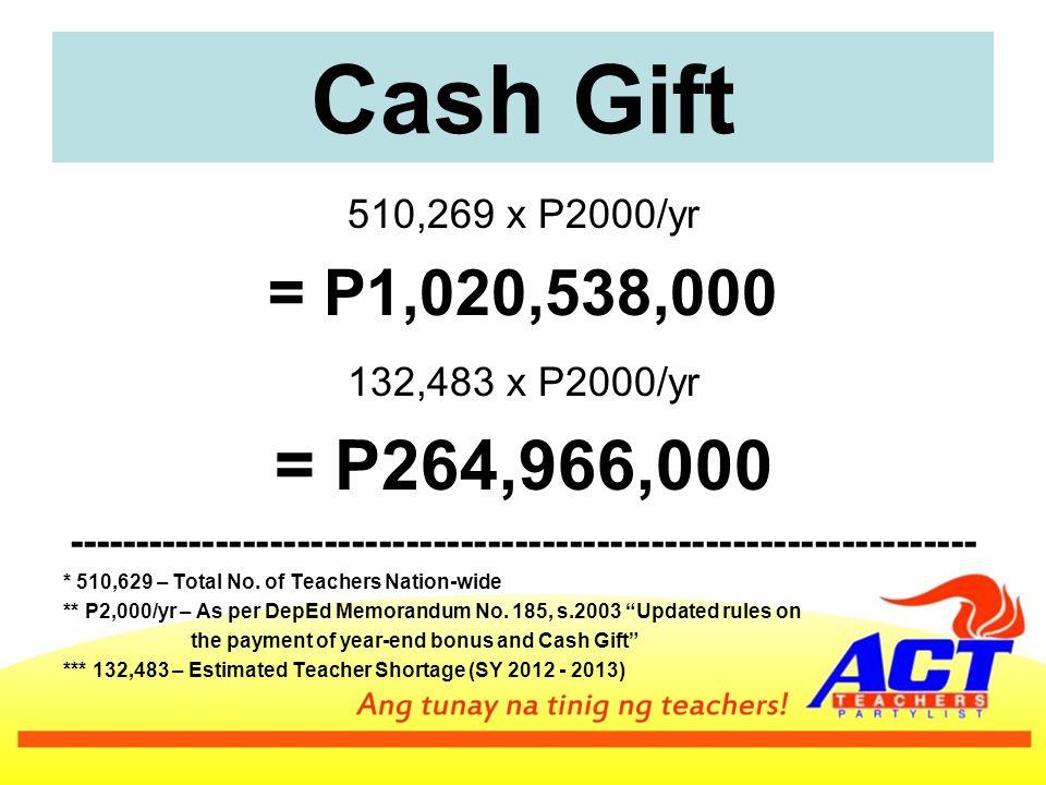 Cash Gift 510,269 x P2000/yr = P1,020,538,000 132,483 x P2000/yr = P264,966,000 ------------------------------------------------------------------- * 510,629 – Total No.