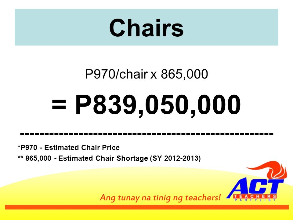 Textbooks P57.14/book x 21M students x 6 books = P7,199,640,000 ---------------------------------------------------- * P57.14 - Estimated Book Price ** 21M Students – Total No.