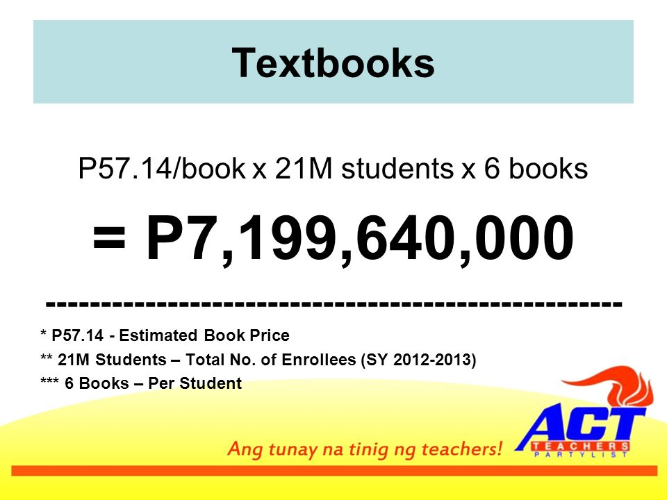 Textbooks P57.14/book x 21M students x 6 books = P7,199,640, * P Estimated Book Price ** 21M Students – Total No.