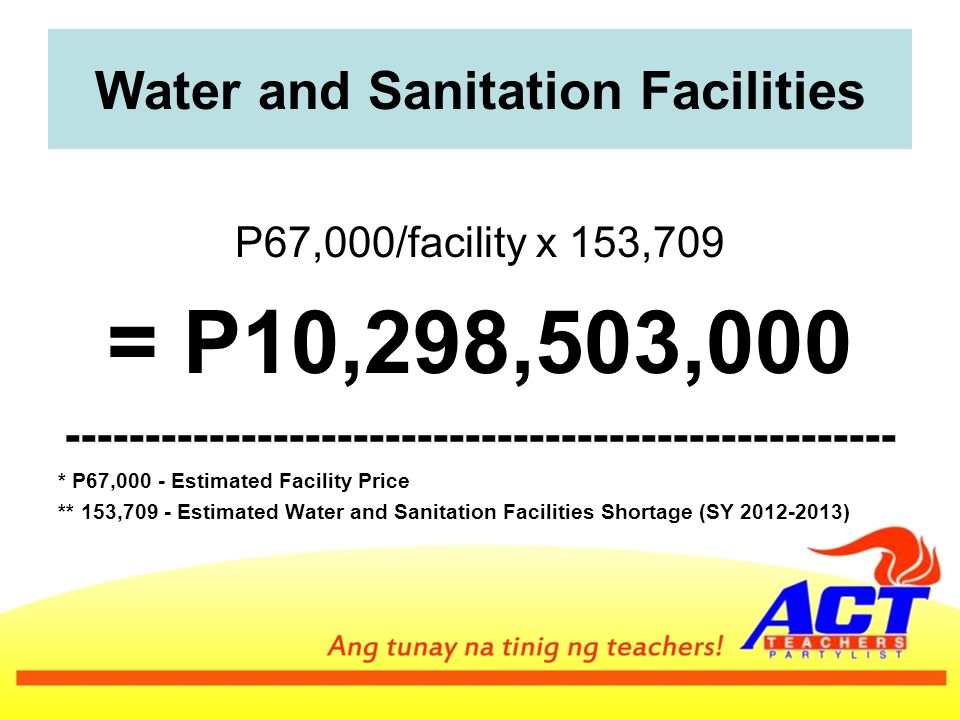 A.Basic Inputs for Education a. Classrooms 97,685 x P800,023.29 78,150,275,083.60 b.