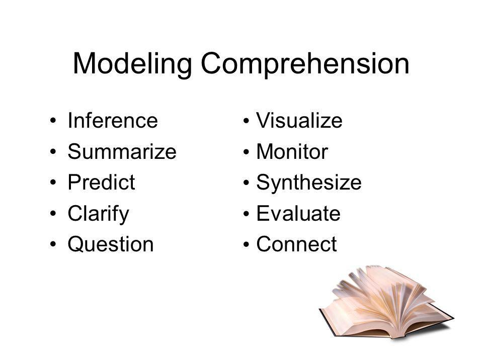 Modeling Comprehension Inference Summarize Predict Clarify Question Visualize Monitor Synthesize Evaluate Connect