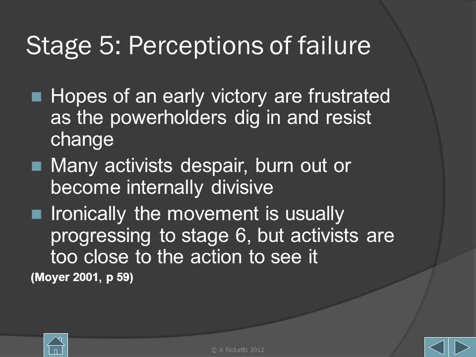 Stage 5: Perceptions of failure Hopes of an early victory are frustrated as the powerholders dig in and resist change Many activists despair, burn out