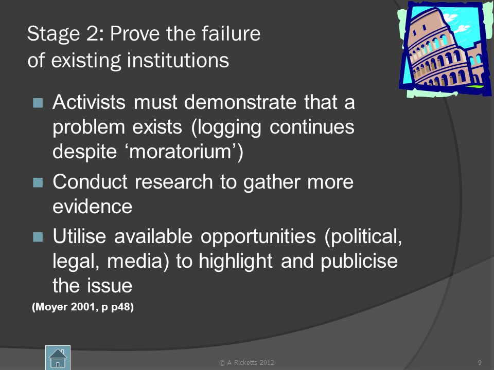 Stage 2: Prove the failure of existing institutions Activists must demonstrate that a problem exists (logging continues despite moratorium) Conduct research to gather more evidence Utilise available opportunities (political, legal, media) to highlight and publicise the issue (Moyer 2001, p p48) © A Ricketts 20129