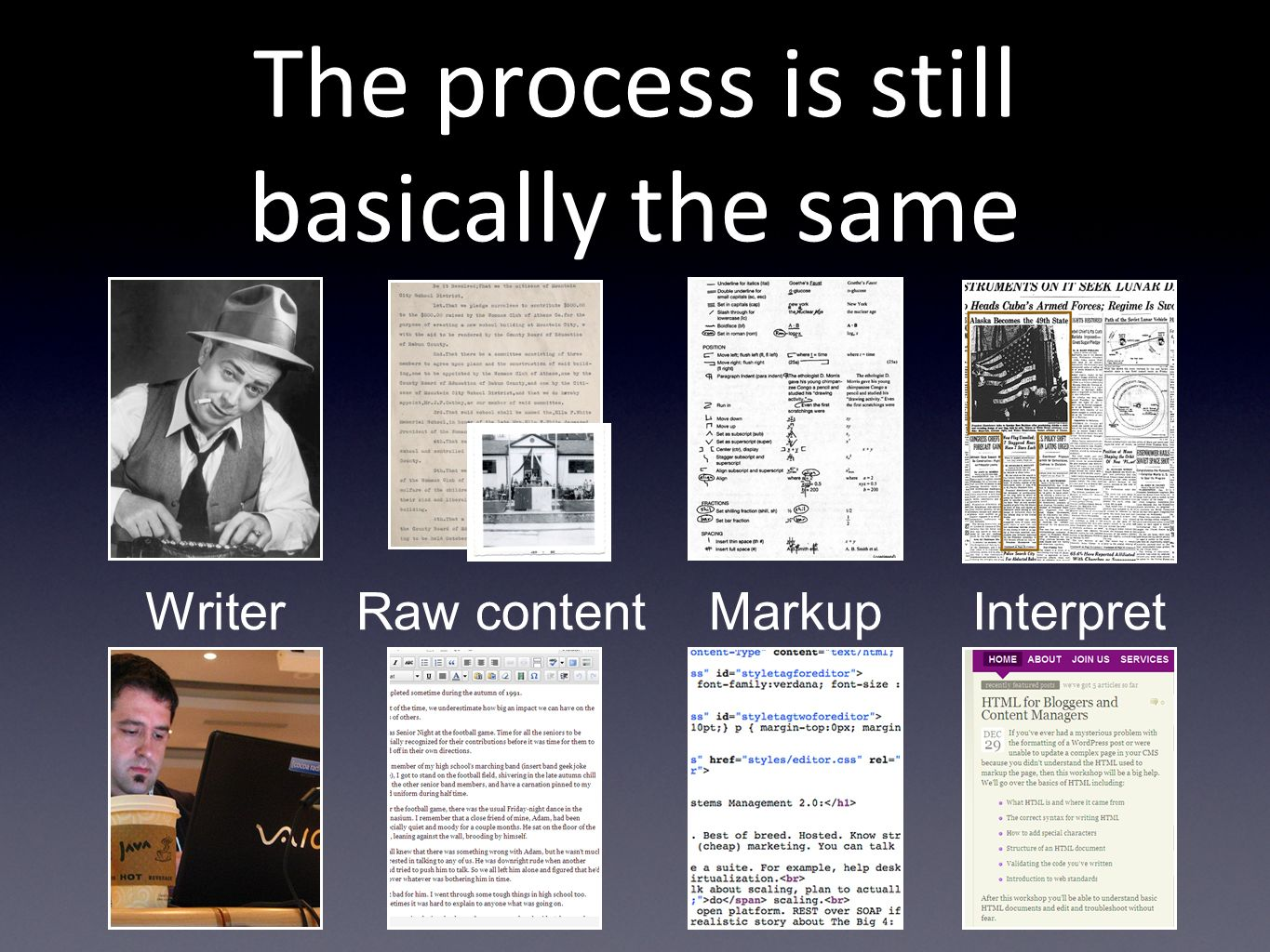 The process is still basically the same WriterRaw contentMarkupInterpret