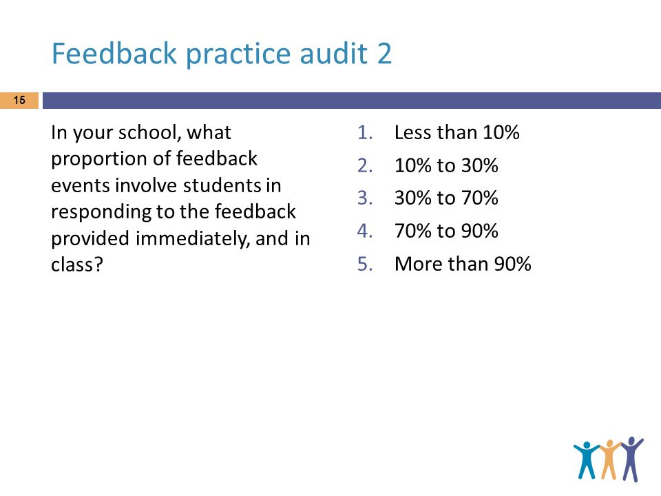 Feedback practice audit 2 In your school, what proportion of feedback events involve students in responding to the feedback provided immediately, and