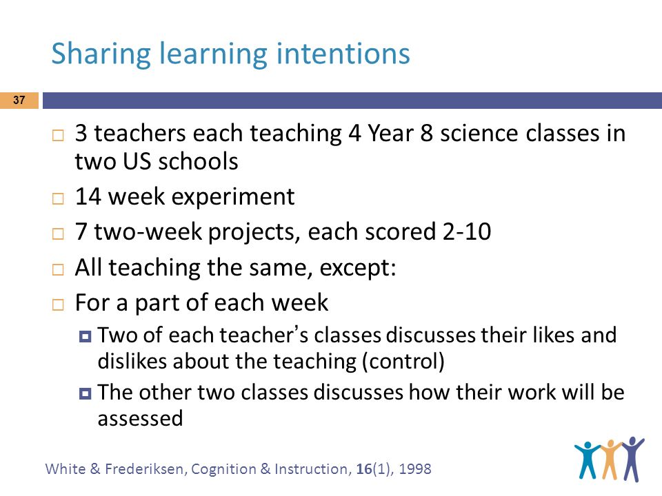 White & Frederiksen, Cognition & Instruction, 16(1), 1998 Sharing learning intentions 3 teachers each teaching 4 Year 8 science classes in two US scho