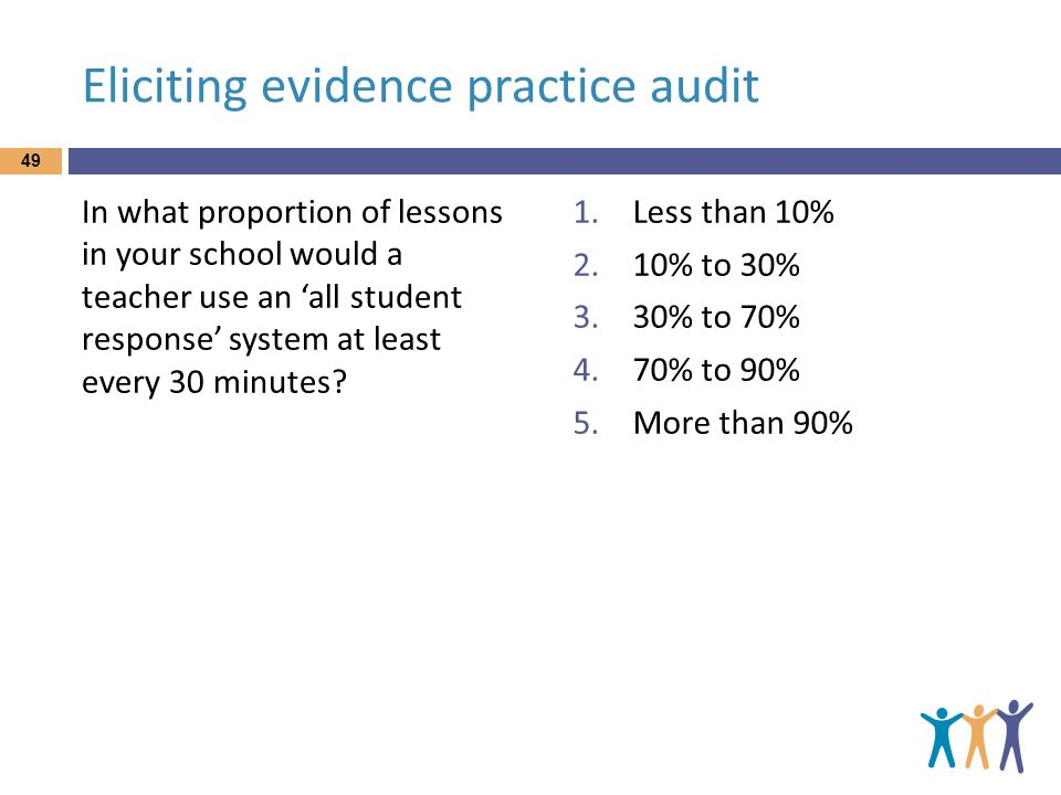 Eliciting evidence practice audit In what proportion of lessons in your school would a teacher use an all student response system at least every 30 mi