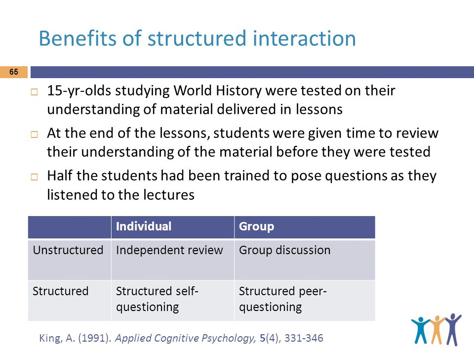 Benefits of structured interaction 15-yr-olds studying World History were tested on their understanding of material delivered in lessons At the end of