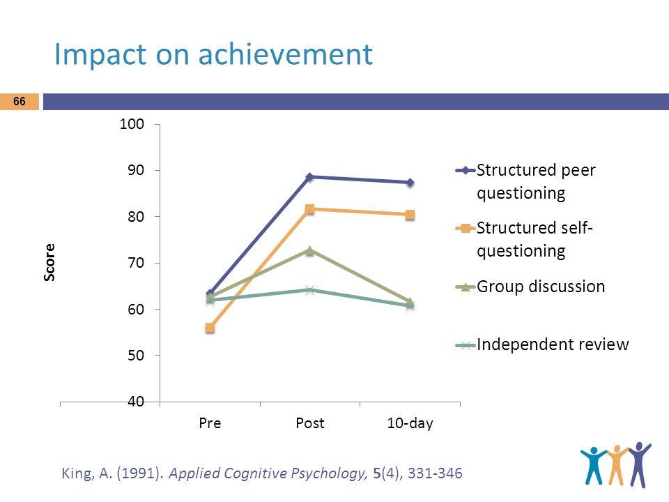 Impact on achievement King, A. (1991). Applied Cognitive Psychology, 5(4), 331-346 66