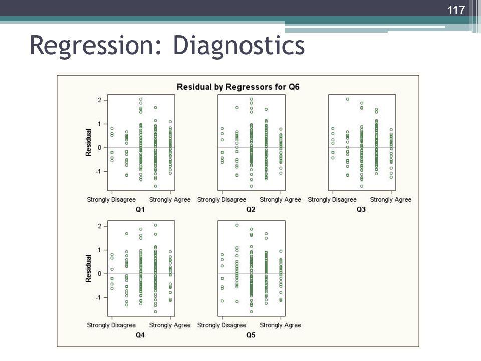 Regression: Diagnostics 117