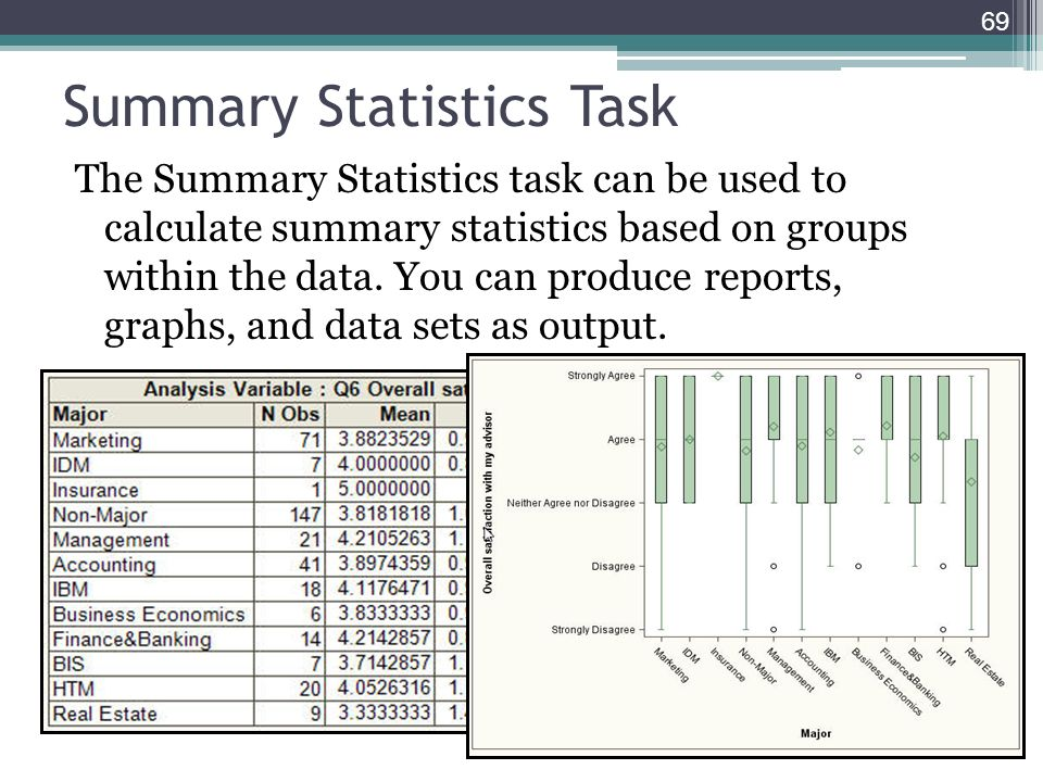 Summary Statistics Task The Summary Statistics task can be used to calculate summary statistics based on groups within the data. You can produce repor