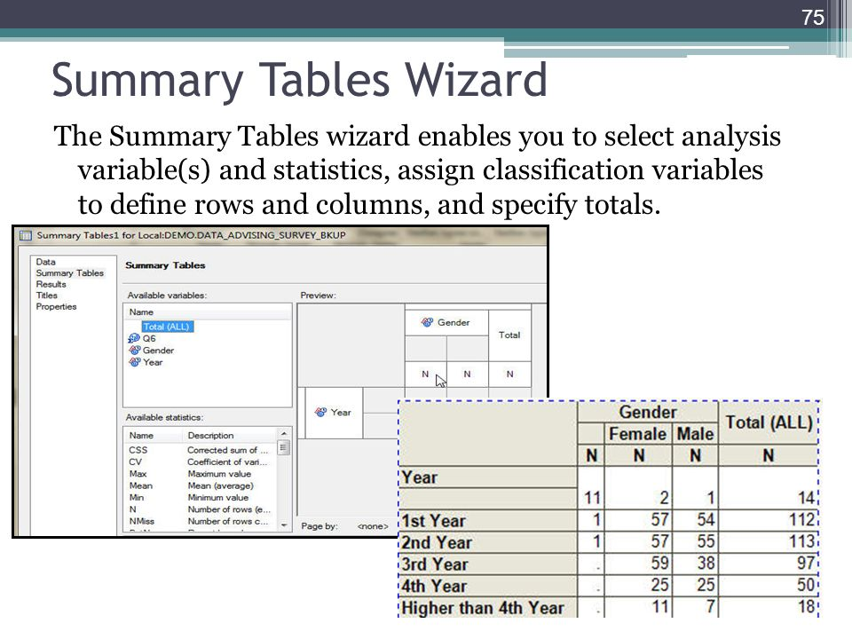 Summary Tables Wizard The Summary Tables wizard enables you to select analysis variable(s) and statistics, assign classification variables to define r