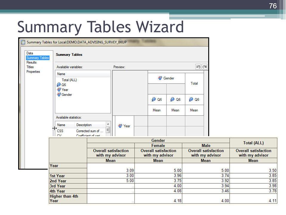 Summary Tables Wizard 76