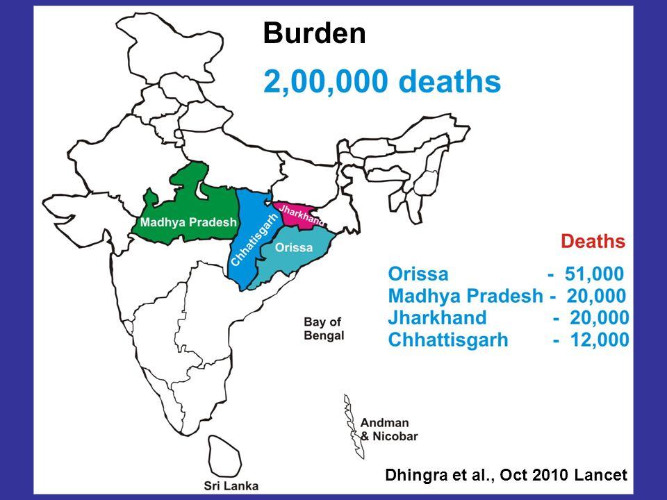 MALARIA PROFILE OF INDIA (1961-2010)