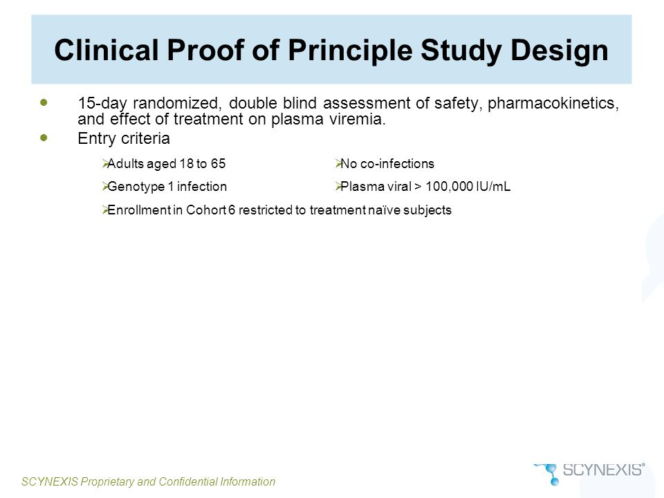 SCYNEXIS Proprietary and Confidential Information Clinical Proof of Principle Study Design 15-day randomized, double blind assessment of safety, pharm