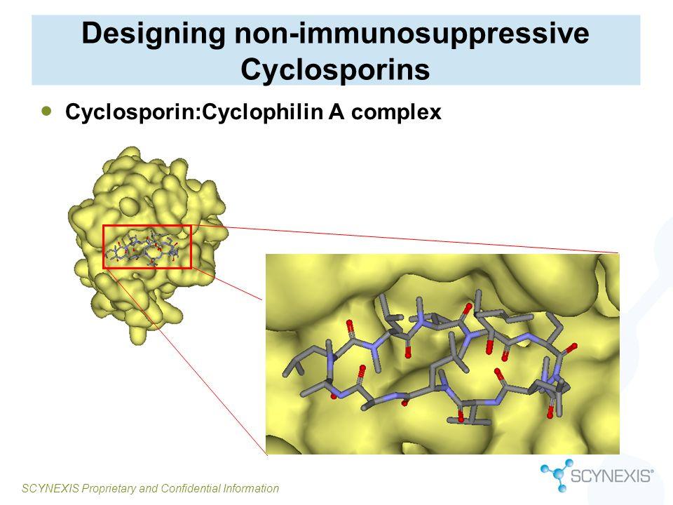 SCYNEXIS Proprietary and Confidential Information Cyclosporin:Cyclophilin A complex Designing non-immunosuppressive Cyclosporins