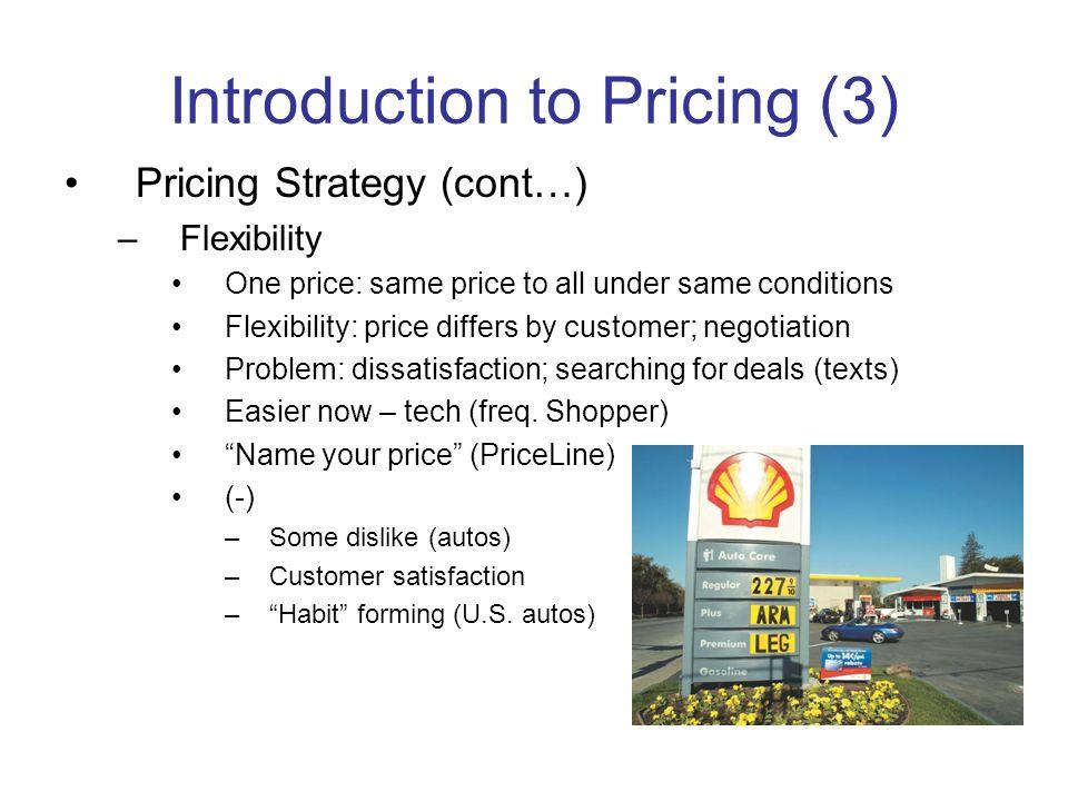 Priceline Commercial