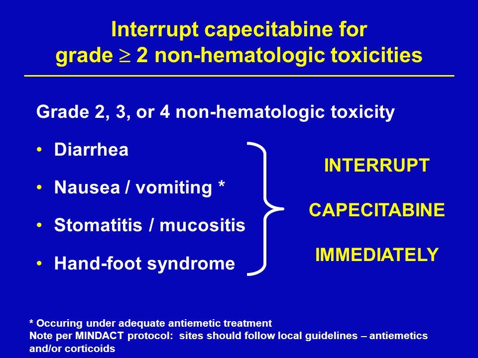 Grade 2, 3, or 4 non-hematologic toxicity Diarrhea Nausea / vomiting * Stomatitis / mucositis Hand-foot syndrome Interrupt capecitabine for grade 2 no