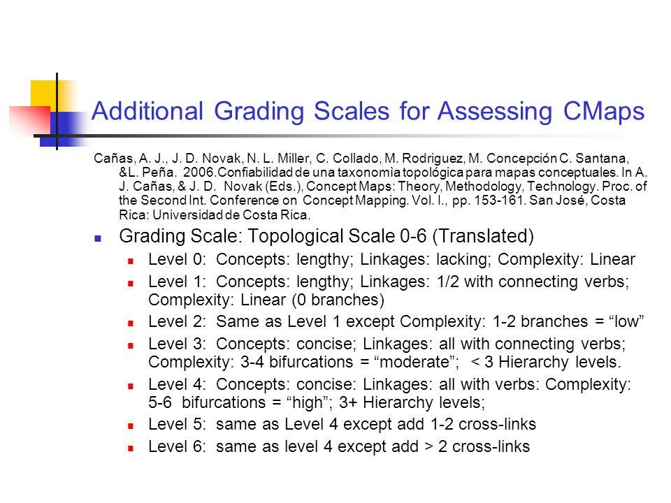 Additional Grading Scales for Assessing CMaps Cañas, A. J., J. D. Novak, N. L. Miller, C. Collado, M. Rodriguez, M. Concepción C. Santana, &L. Peña