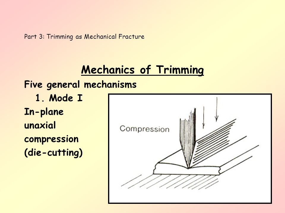 Part 3: Trimming as Mechanical Fracture Mechanics of Trimming Five general mechanisms 1. Mode I In-plane unaxial compression (die-cutting)