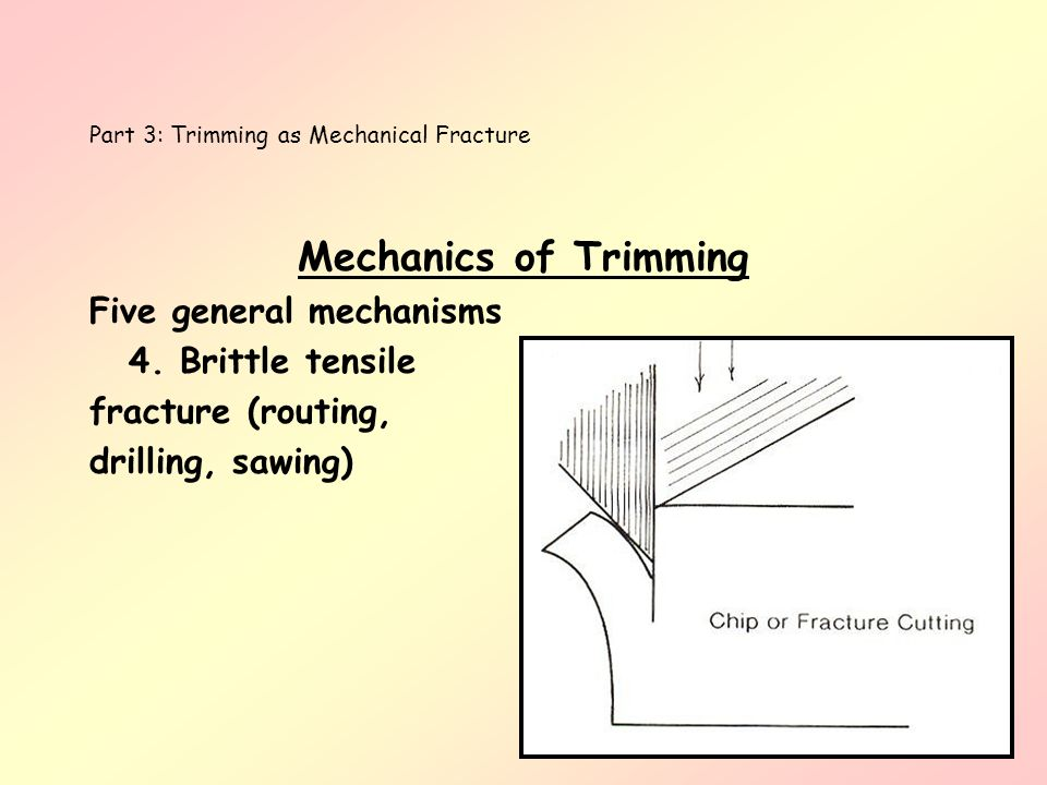 Part 3: Trimming as Mechanical Fracture Mechanics of Trimming Five general mechanisms 4. Brittle tensile fracture (routing, drilling, sawing)