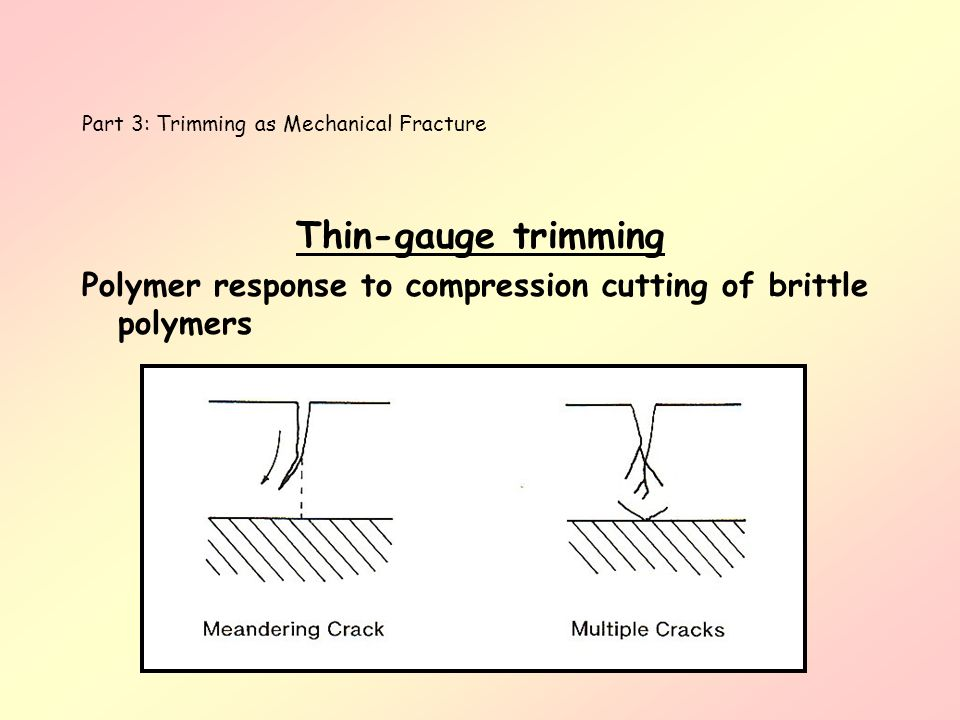 Part 3: Trimming as Mechanical Fracture Thin-gauge trimming Polymer response to compression cutting of brittle polymers