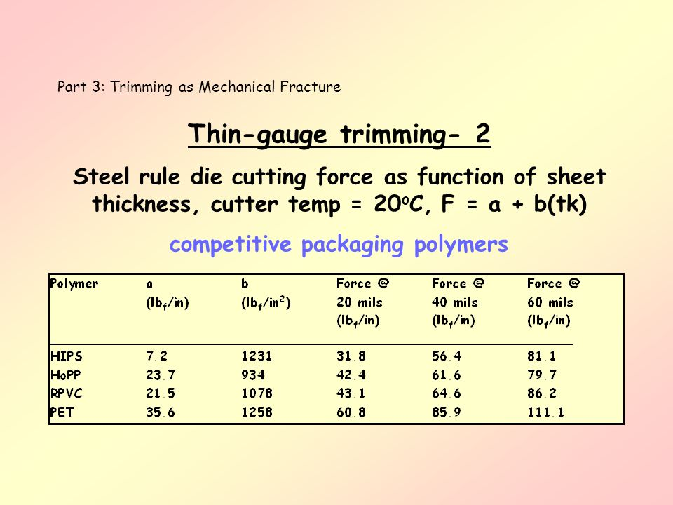 Part 3: Trimming as Mechanical Fracture Thin-gauge trimming- 2 Steel rule die cutting force as function of sheet thickness, cutter temp = 20 o C, F =