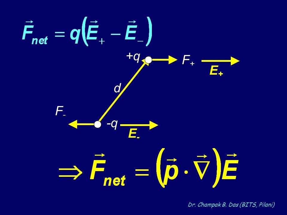 Dr. Champak B. Das (BITS, Pilani) F-F- d F+F+ -q +q E+E+ E-E-