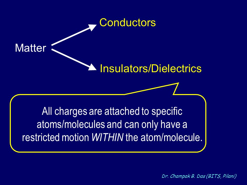 Dr. Champak B. Das (BITS, Pilani) Matter Insulators/Dielectrics Conductors All charges are attached to specific atoms/molecules and can only have a re