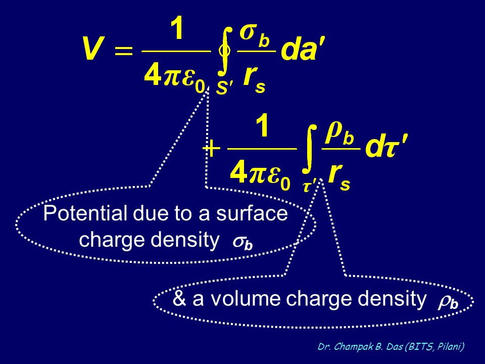 Dr. Champak B. Das (BITS, Pilani) Potential due to a surface charge density b & a volume charge density b