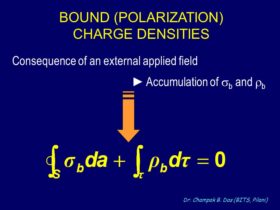 Dr. Champak B. Das (BITS, Pilani) BOUND (POLARIZATION) CHARGE DENSITIES Accumulation of b and b Consequence of an external applied field
