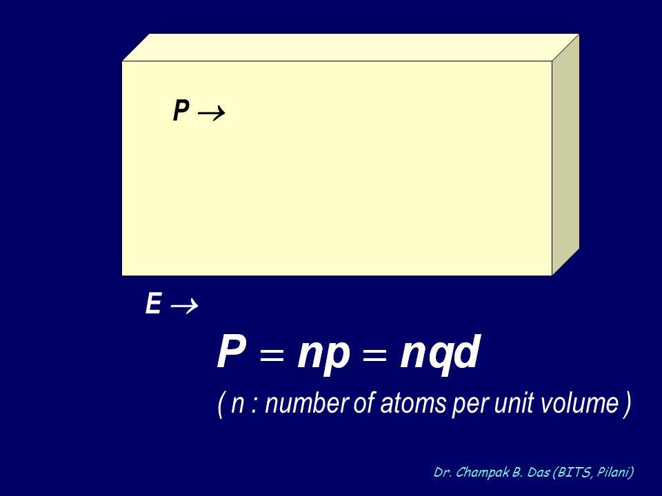 Dr. Champak B. Das (BITS, Pilani) P E ( n : number of atoms per unit volume )