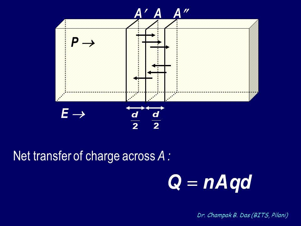 Dr. Champak B. Das (BITS, Pilani) P E A A A Net transfer of charge across A :