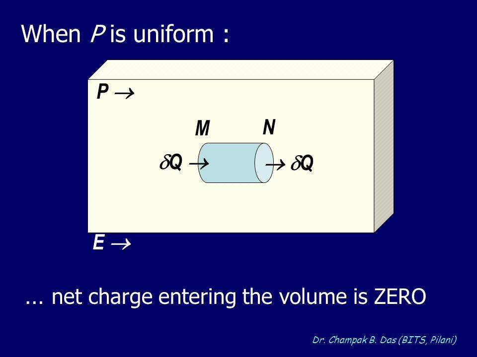 Dr. Champak B. Das (BITS, Pilani) P E N M Q Q When P is uniform : … net charge entering the volume is ZERO