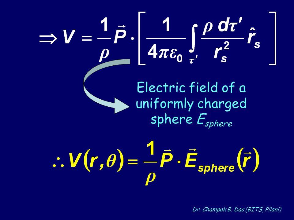 Dr. Champak B. Das (BITS, Pilani) Electric field of a uniformly charged sphere E sphere