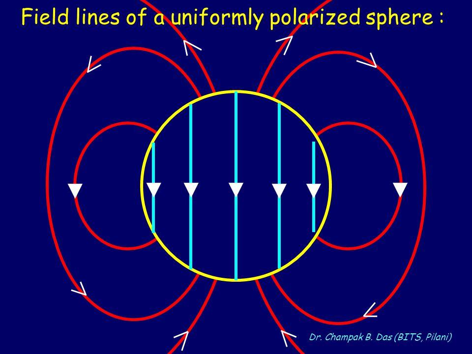 Dr. Champak B. Das (BITS, Pilani) Field lines of a uniformly polarized sphere :