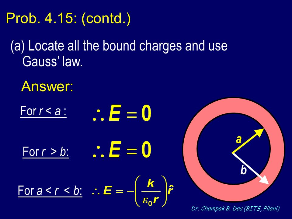 Dr. Champak B. Das (BITS, Pilani) (a) Locate all the bound charges and use Gauss law. a b Prob. 4.15: (contd.) For r < a : For r > b : For a < r < b :