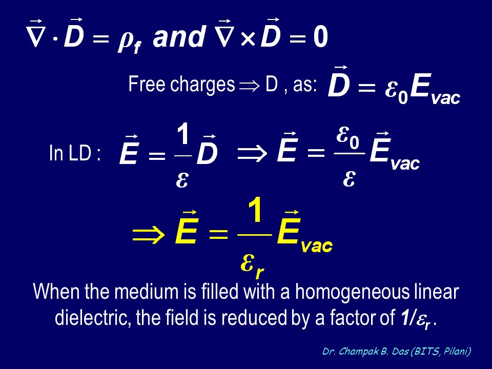 Dr. Champak B. Das (BITS, Pilani) When the medium is filled with a homogeneous linear dielectric, the field is reduced by a factor of 1/ r. Free charg