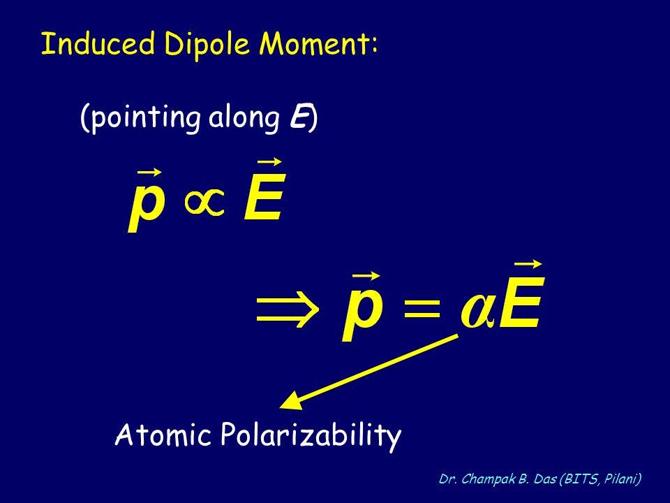 Dr. Champak B. Das (BITS, Pilani) Induced Dipole Moment: Atomic Polarizability (pointing along E)