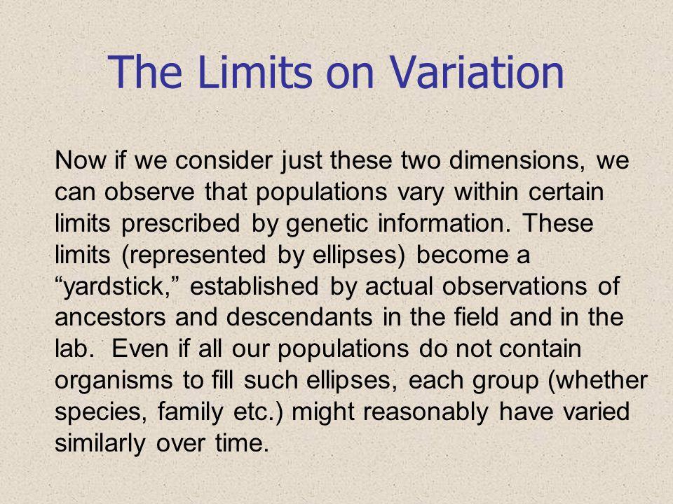 Illustrating the Limits on Variation