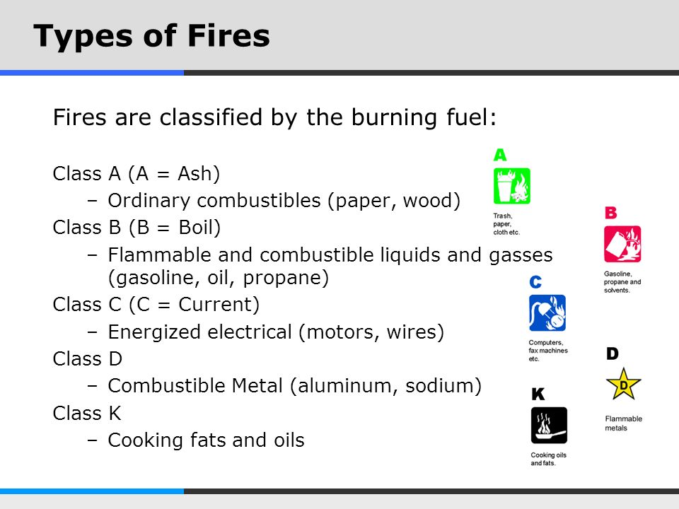 Types of Fires Fires are classified by the burning fuel: Class A (A = Ash) –Ordinary combustibles (paper, wood) Class B (B = Boil) –Flammable and comb